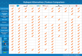 Hubspot-Comparison_update_3-1-17