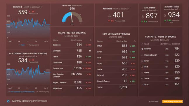 KPI Dashboard So kannst du deine Daten messen-4