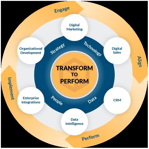 transformancewheel